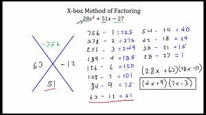 Factoring Trinomials Of The Form Ax2 Bx C Worksheet Answers Last Week I Refused To Teach Factoring Mathcoachblog