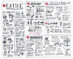sketchnotes and health rules by andrew on yi lai sketchnote army