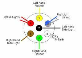 wiring diagram for 7 pin towing socket wiring diagram