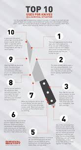 Uses Of Kitchen Knives by How To Make A Knife Diy Pocket Hunting And Survival Knifes