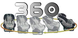 siege pivotant bebe siège auto pivotant les points importants tests et avis d