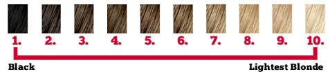 keune 5 23 haircolor use 10 for how long on hair hair color shades a selection guide