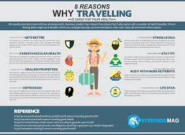 Benefits Of Traveling images Why travelling is good for health ikreate passions png