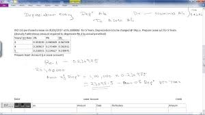 Ads Depreciation Table Annuity Method Of Depreciation Youtube