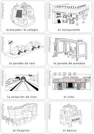 directions and city places picture dictionary rockalingua