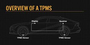 kia sedona tpms light my tpms light came on what do i do bridgestone tires