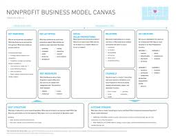Project Management Plan Template Free by Hotel Management Business Plan Template Homework Sayings