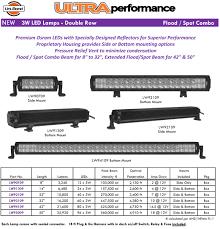 Best Led Offroad Light Bar by Led Light Bars For Trucks Super Bright Leds
