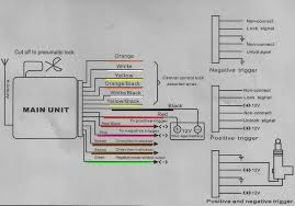 a4 b6 fuse box diagram xc90 fuse box diagram wiring diagram odicis