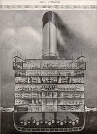 Titanic Floor Plan by The Design Of Titanic U2014 Ultimate Titanic