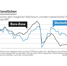 K Hen Online Auf Raten Kaufen Inflation Deutsche Sparer Sollen Enteignung Hinnehmen Welt