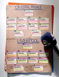 cheat sheets ii the colorful commentary of nbc u0027s arlo white