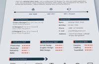 attractive resume template ravishing attractive resume templates 30 free beautiful to