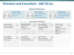 presentation to board of director template 12 board of directors