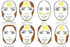 makeup in general here 39 s a guide on how to contour for the diffe face shapes