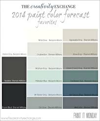 colors to paint a dining room table decoration bedroom paint color