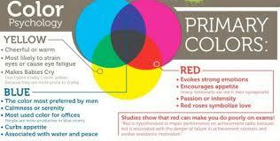 how does color affect mood how color affects your mood lesmurs info