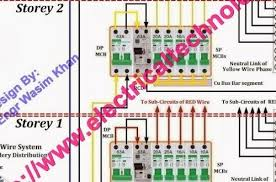 cute wiring of the distribution board with rcd single phase