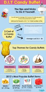 d i y candy buffet infographic could come in handy when the time
