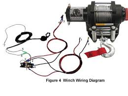 atv winch switch wiring diagram atv wiring diagrams for diy car