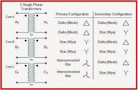 single phase transformer wiring diagram standard power transformer