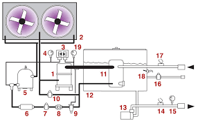 circuit schematic for air cooled water chillers to 4 tons