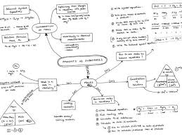 concentration of solutions worksheet by gerwynb teaching