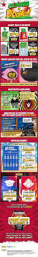 68 best economy images on pinterest infographics business