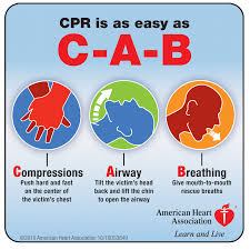 abc vs cab which is correct medictests com