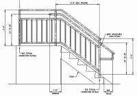Commercial Handrail Height Code Latest Railing Height Stairs Gallery Home Railing Inspirations