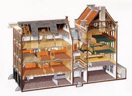 floor plan of the secret annex detailed description of the anne frank house and the secret annex