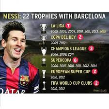 Messi Meme - 21 best memes of lionel messi barcelona beating cristiano ronaldo