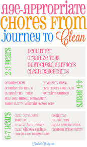 House Cleaning Tips And Ideas 141 Best Cleaning Images On Pinterest Cleaning Hacks Cleaning