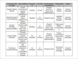 project design template project management template word project