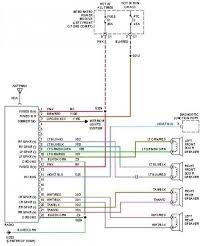 100 location of all fuse box 1999 s10 2 2l fuse box quesion