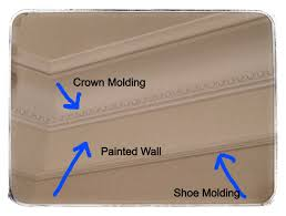 Wall Molding Obsession Confessions Parisian Crown Moldings