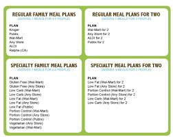 weekly low fat menu plans meals to door