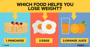 eat this slimming food every morning to lose weight faster u2022 forkfeed