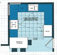 Small Kitchen Floor Plans by Best 10 Kitchen Layout Diy Ideas On Pinterest Little Kitchen