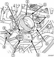 throttle position sensor jeep grand jeep grand error code po122 for the second in