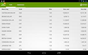 indonesian rupiah to usd kurs bank indonesia android apps on google play