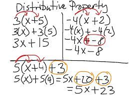 distributive property math algebra distributive property