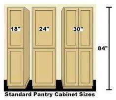 Standard Width Of Kitchen Cabinets What Is The Standard Kitchen Cabinet Height Home Kitchen