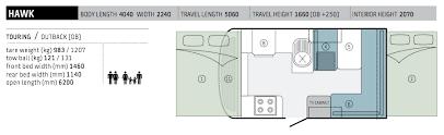 Jayco Camper Trailer Floor Plans The 2015 Jayco Models Australian Caravan Co