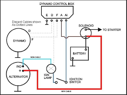 wiring diagram wira vdo wiring diagram 2 wira vdo wiring diagram