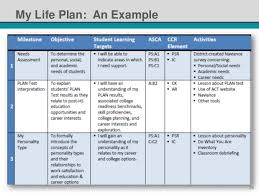 nsi 2014 standardized individual learning plans it u0027s not an oxymor u2026