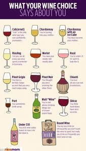 what your drink says about your personality on national drink wine day what does your wine choice say about you