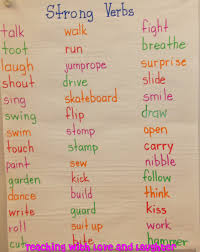 Resume Verbs For Teachers Teaching With Love And Laughter A Week Of Strong Verbs