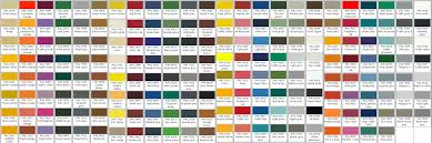 pantone color code prattville powder coating colors
