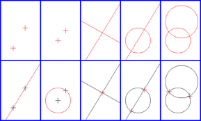 compass and straightedge construction wikipedia